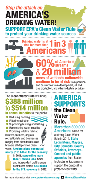 Why the Clean Water Rule is Important