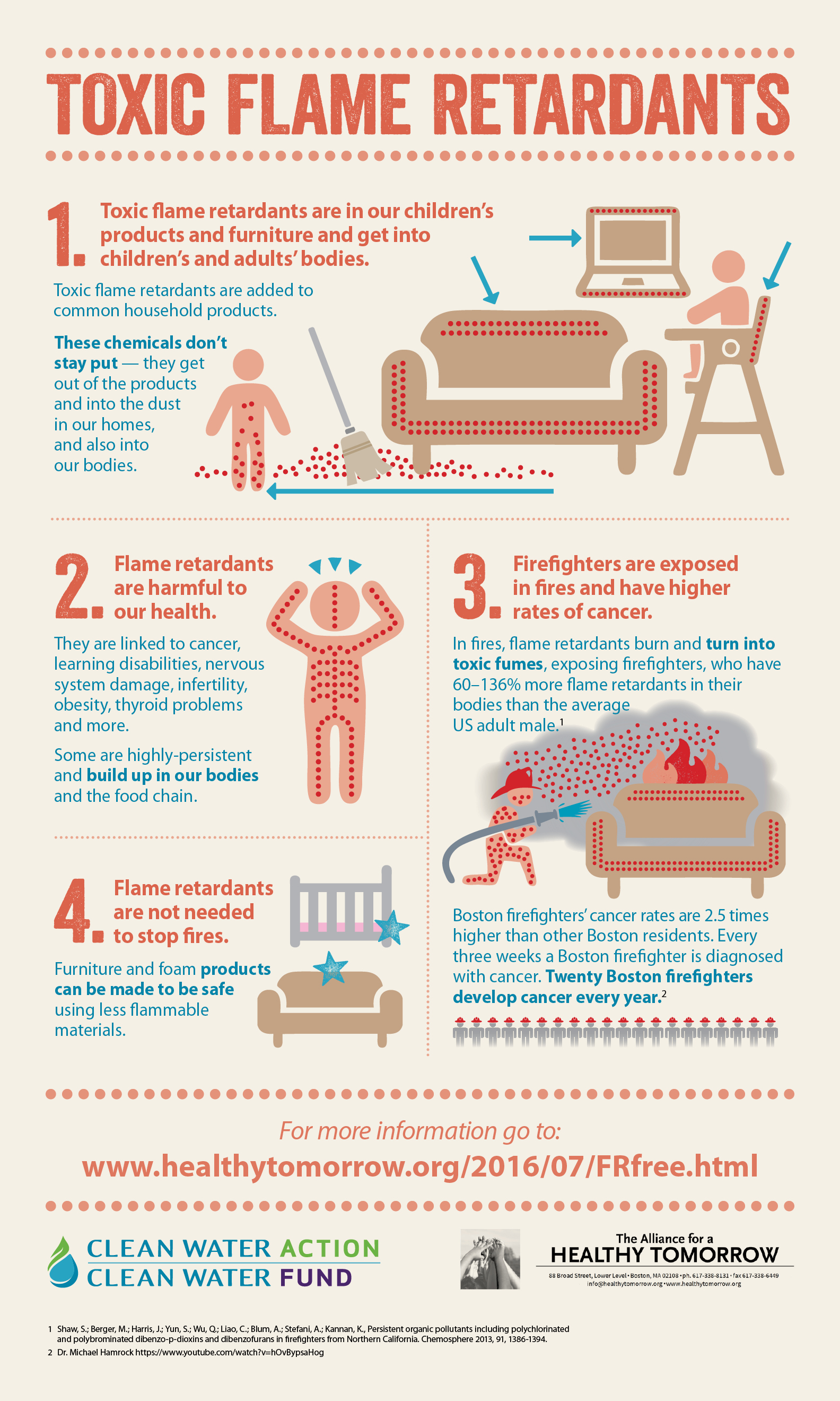 Infographic - Flame Retardants
