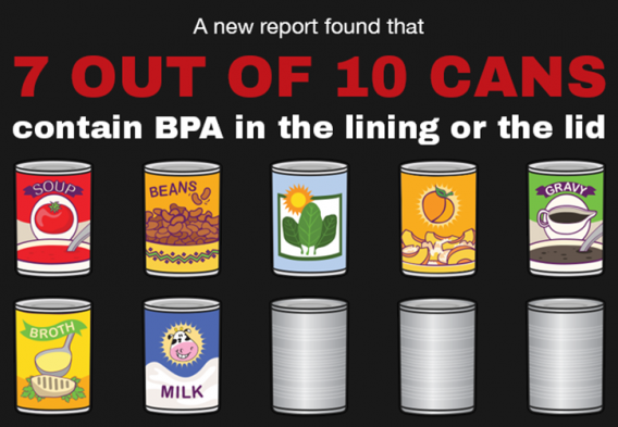 7 out of 10 cans contain BPA in the lining or the lid