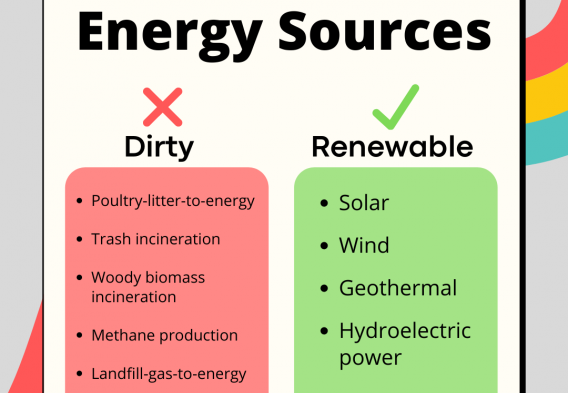 Maryland's Renewable Portfolio Standard energy sources, dirty and clean.